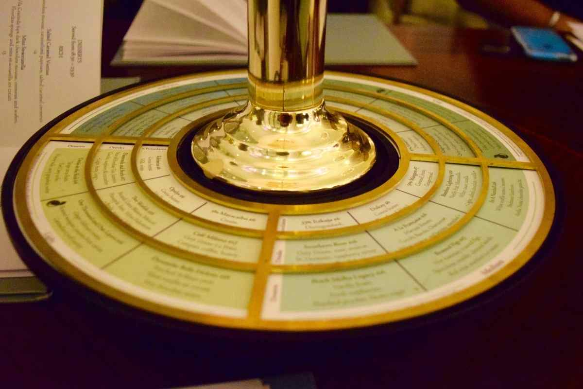 Best Bits Luxury Hotel Review: The Temptation Wheel at the Savoy, London